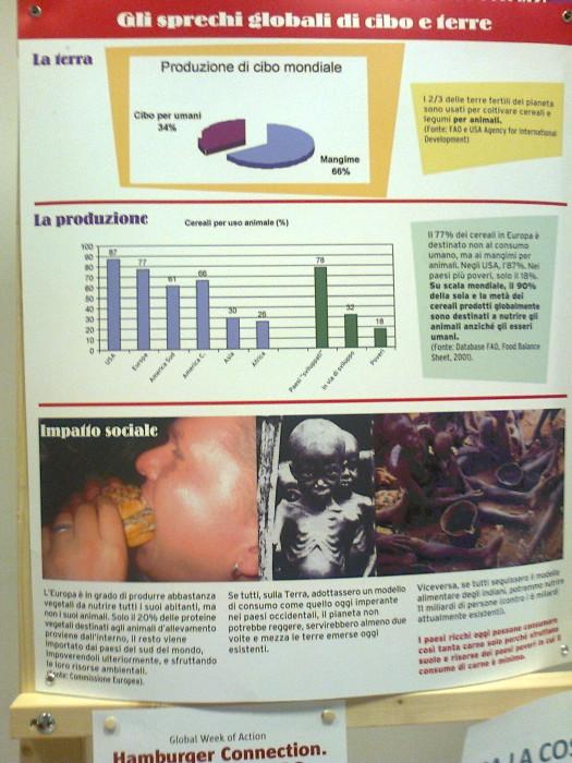 mostra animalista sui macelli 20111101 1868518151 - FA' LA COSA GIUSTA 2011 - MOSTRA ANIMALISTA