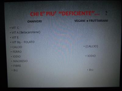 serata con  20130212 1894901080 960x300 - Cles 01.12.2012 - Pronti Partenza Vegan, corso rapido di cucina vegan con Aida Vittoria Eltain