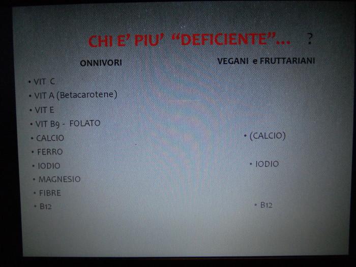 serata con  20130212 1894901080 - Cles 01.12.2012 - Pronti Partenza Vegan, corso rapido di cucina vegan con Aida Vittoria Eltain