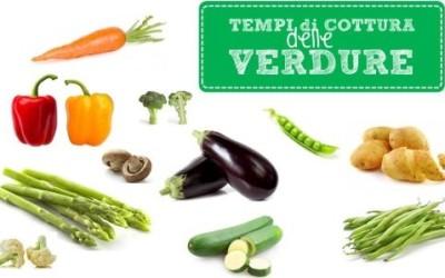 tempi di cottura verdura 2 e1464694479681 400x250 1 - Quali sono i tempi di cottura verdure?